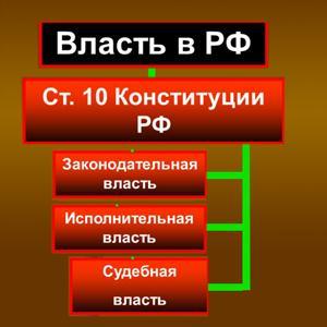Органы власти Питерки